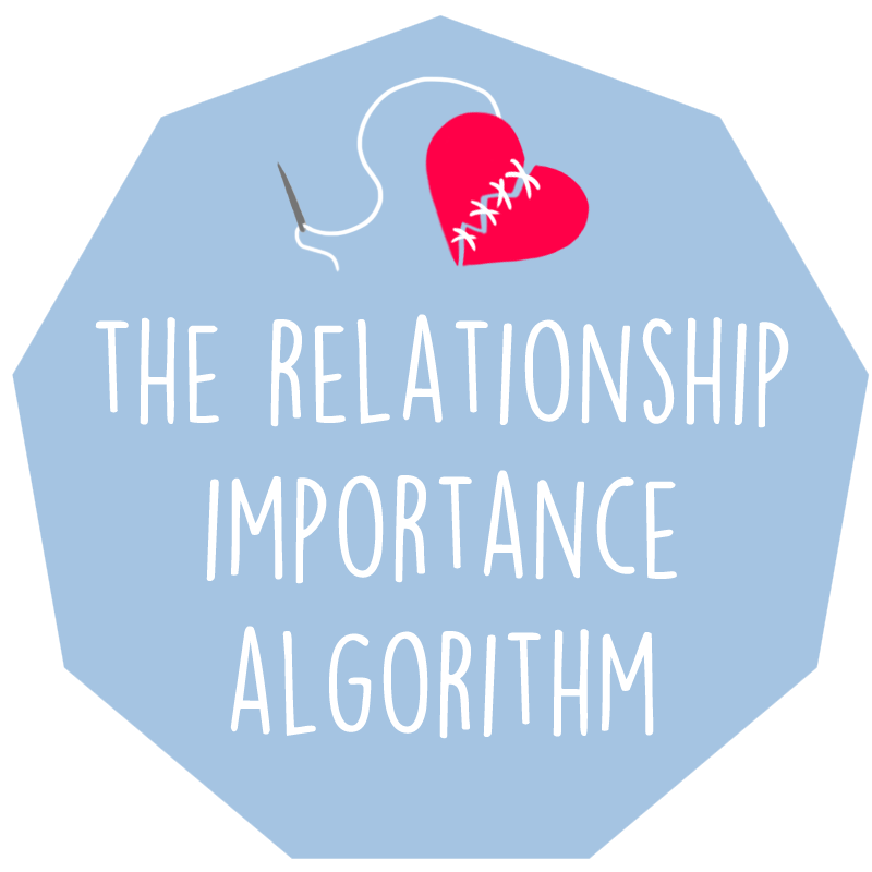The Relationship Importance Algorithm